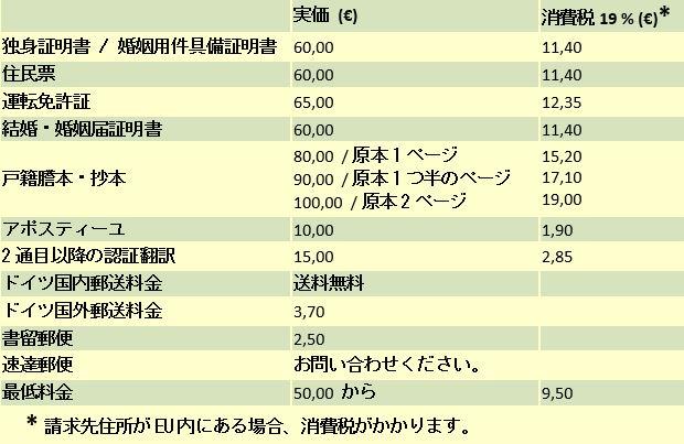 日本の証明書_独和翻訳_料金表